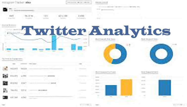 Twitter Analytics - How to Use Twitter Analytics to Promote your Tweets