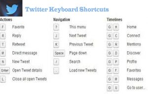 Twitter Keyboard Shortcuts - How to use Twitter Keyboard Shortcuts