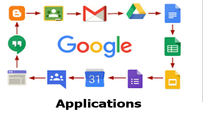 Google Applications - How to Access Google Applications