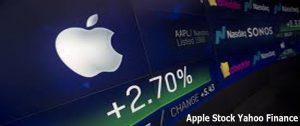 Apple Stock Yahoo Finance -Purchase Apple Stock
