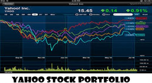 Yahoo Stock Portfolio - Yahoo Stocks