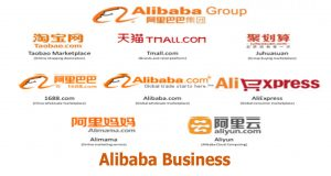 Alibaba Business - All You Need to Know