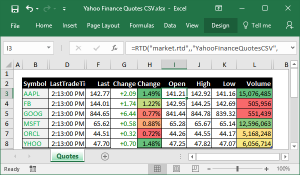 Yahoo Finance Real Time Stock Quotes
