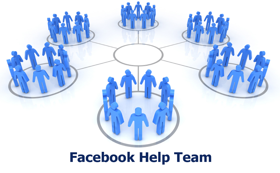 Facebook Help Team - Facebook Profile Report